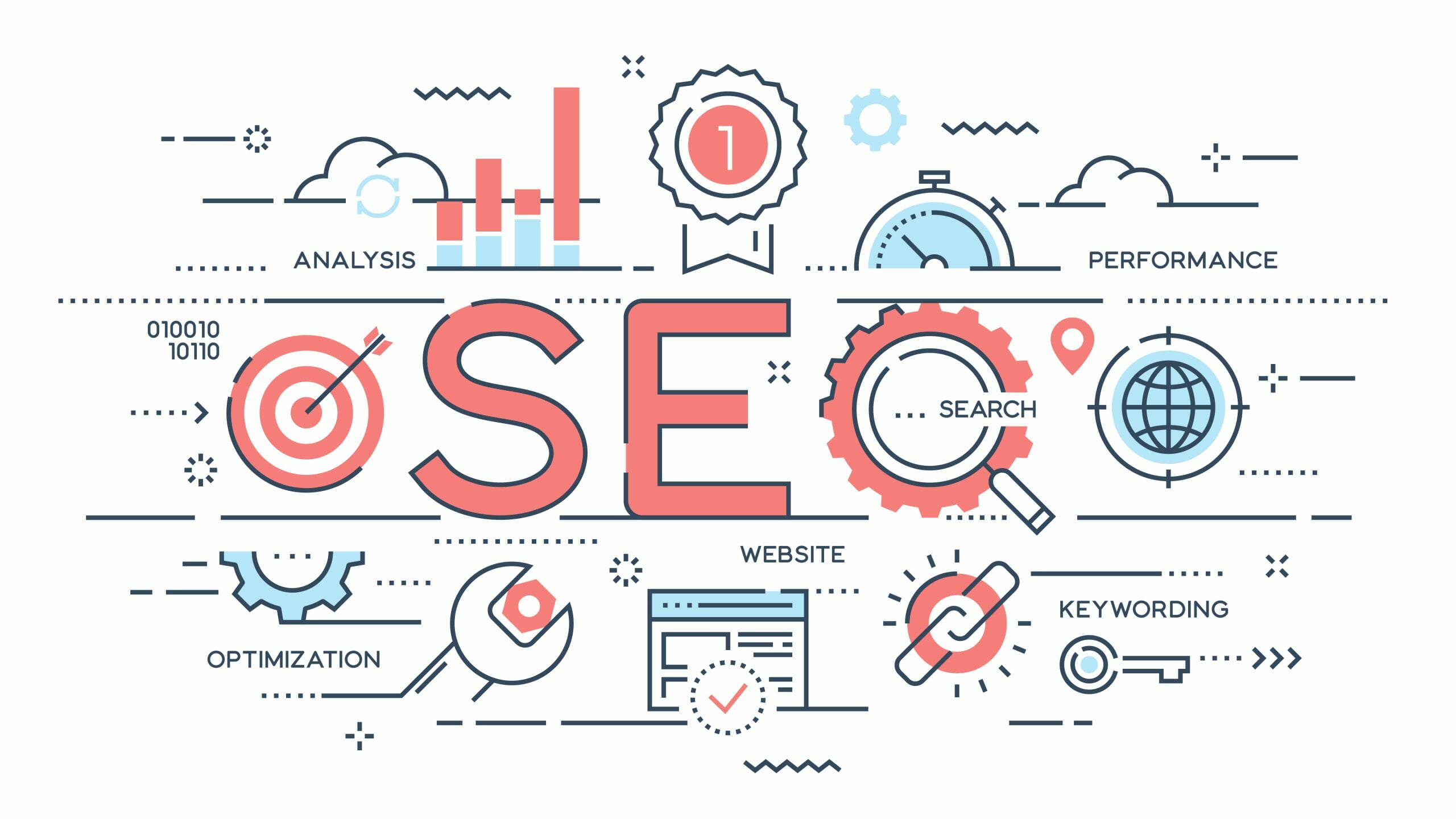 What does search engine optimization do for my website